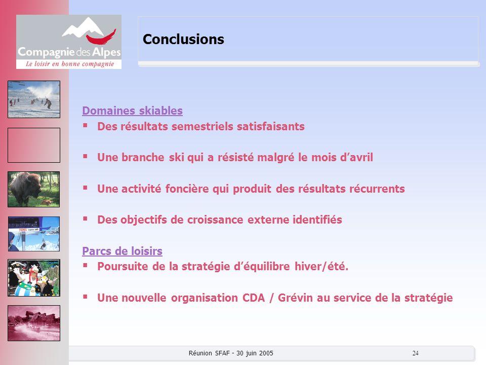 Réunion SFAF - 30 juin 2005 24 Conclusions Domaines skiables Des résultats semestriels satisfaisants Une branche ski qui a résisté malgré le mois davr