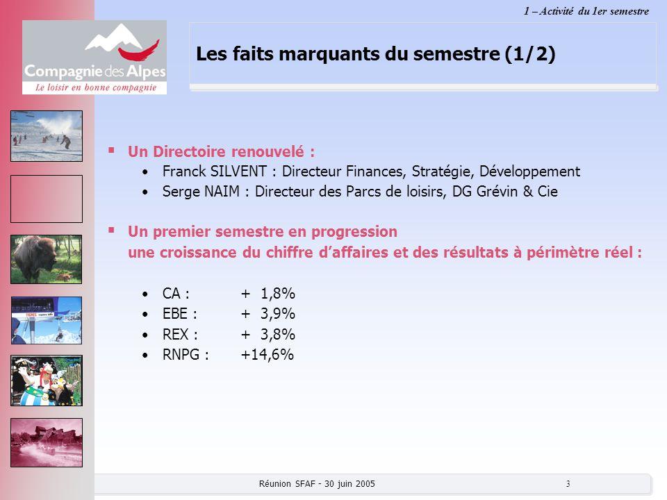 Réunion SFAF - 30 juin 2005 4 Les faits marquants du semestre (2/2) Des modifications de périmètre et de calendrier : Domaines Skiables : Intégration de Serre Chevalier 1350 en décembre.