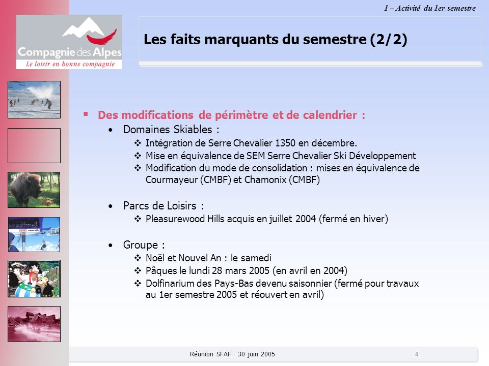 Réunion SFAF - 30 juin 2005 5 Les résultats du 1er semestre En M Résultats 31/03/2004 Résultats 31/03/2005 Variation 2004/2005 Chiffre dAffaires 213,5217,6 +1,9% Excédent Brut Exploitation EBE / CA 74,1 34,7% 77,0 35,4% +3,9% Résultat Exploitation Opérationnel REO / CA 50,5 23,7% 52,5 24,1% +3,8% Résultat Net Part du Groupe RNPG / CA 19,4 9,1% 22,2 10,2% +14,4% Périmètre réel Progression significative du Résultat Net Part du Groupe Amélioration des taux de marge 1 – Activité du 1er semestre