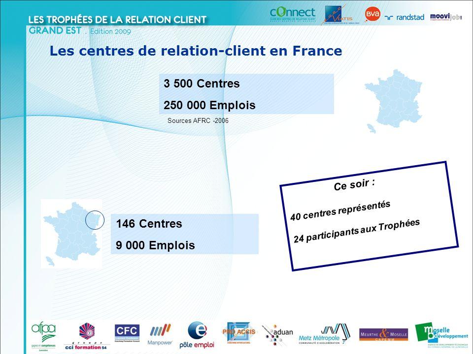 Alsace et Lorraine Les centres de relation-client en France 3 500 Centres 250 000 Emplois 146 Centres 9 000 Emplois Ce soir : 40 centres représentés 2