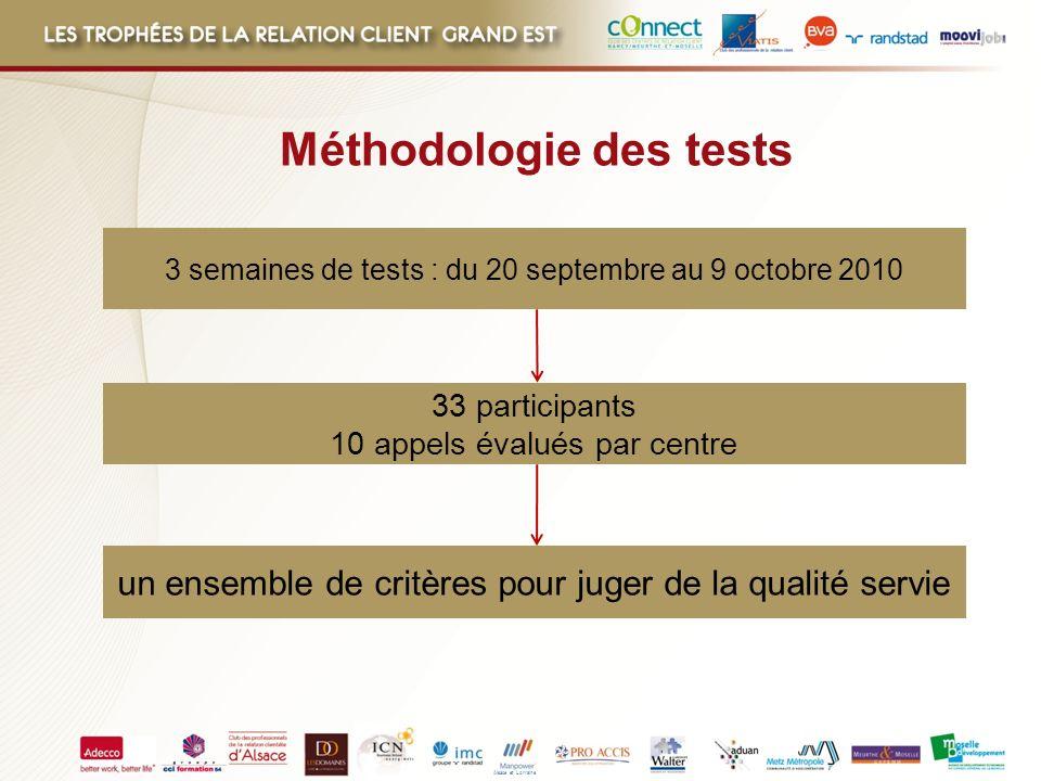 Alsace et Lorraine Méthodologie des tests 3 semaines de tests : du 20 septembre au 9 octobre 2010 33 participants 10 appels évalués par centre un ense