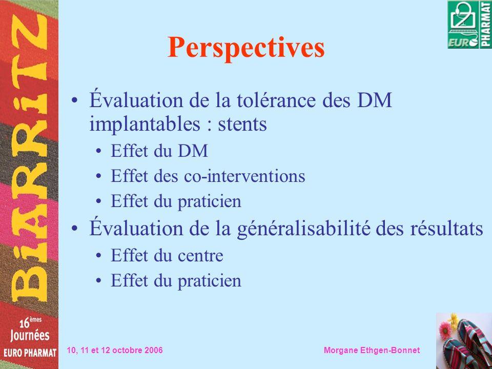 Perspectives 10, 11 et 12 octobre 2006 Morgane Ethgen-Bonnet Évaluation de la tolérance des DM implantables : stents Effet du DM Effet des co-interven