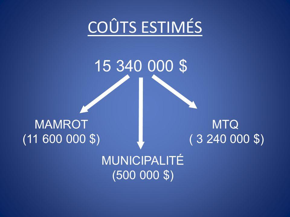 DescriptionCoûts%SubventionMontant Réseau dégout + PP-19 M74.495 %450 000 $ PP-2 + site de traitement 2,6 M21.595 %130 000 $ Travaux municipaux0,5 M4.10500 000 $ Sous-total12,1 M10001 080 000 $ MTQ3,24 M Total du projet15,34 M