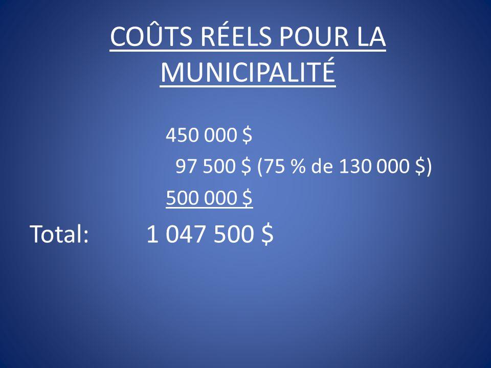 COÛTS RÉELS POUR LA MUNICIPALITÉ 450 000 $ 97 500 $ (75 % de 130 000 $) 500 000 $ Total: 1 047 500 $