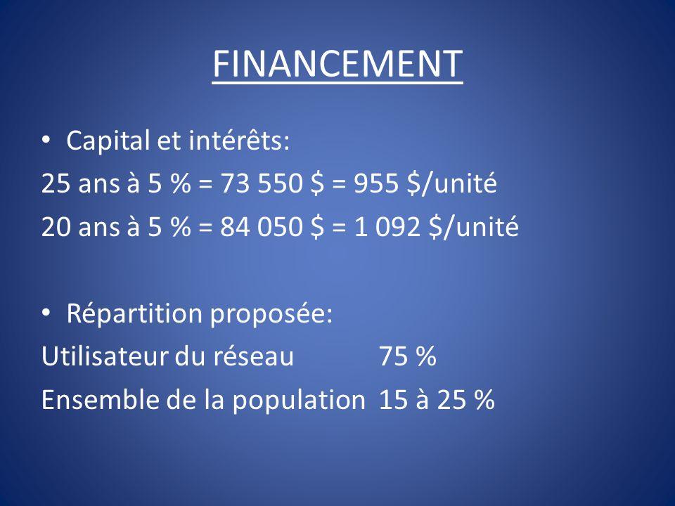 FINANCEMENT Capital et intérêts: 25 ans à 5 % = 73 550 $ = 955 $/unité 20 ans à 5 % = 84 050 $ = 1 092 $/unité Répartition proposée: Utilisateur du ré