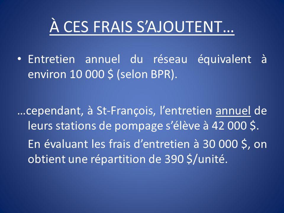 À CES FRAIS SAJOUTENT… Entretien annuel du réseau équivalent à environ 10 000 $ (selon BPR). …cependant, à St-François, lentretien annuel de leurs sta