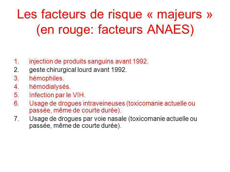 Les facteurs de risque « majeurs » (en rouge: facteurs ANAES) 1.injection de produits sanguins avant 1992. 2.geste chirurgical lourd avant 1992. 3.hém