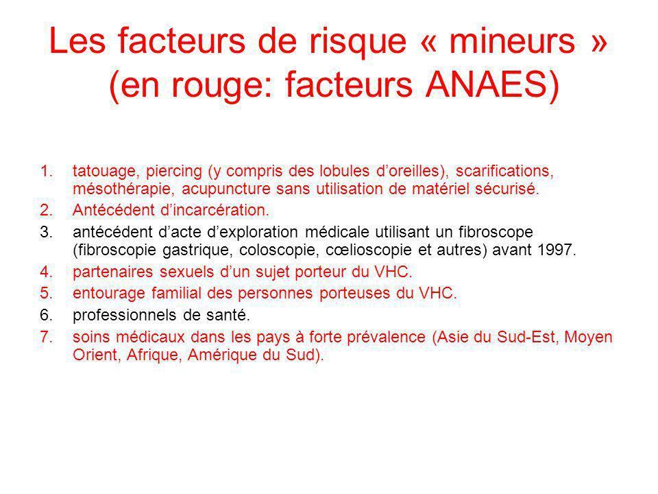 Les facteurs de risque « mineurs » (en rouge: facteurs ANAES) 1.tatouage, piercing (y compris des lobules doreilles), scarifications, mésothérapie, ac
