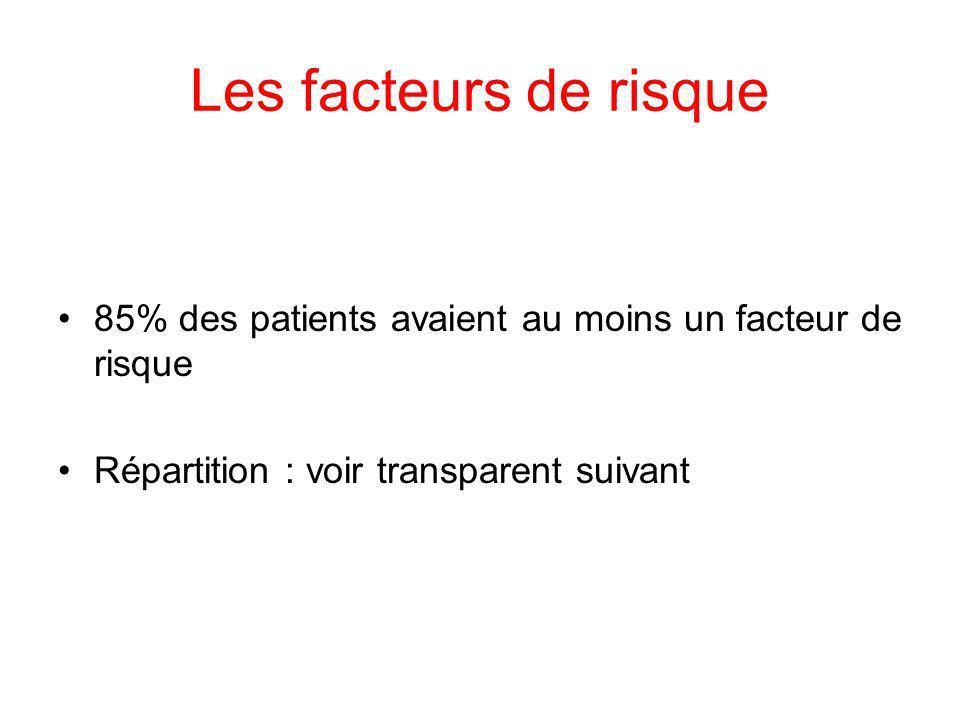 Les facteurs de risque 85% des patients avaient au moins un facteur de risque Répartition : voir transparent suivant