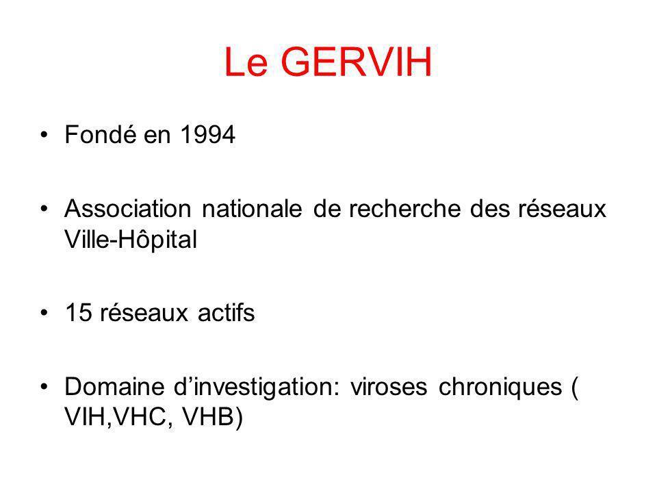 Le GERVIH Fondé en 1994 Association nationale de recherche des réseaux Ville-Hôpital 15 réseaux actifs Domaine dinvestigation: viroses chroniques ( VI