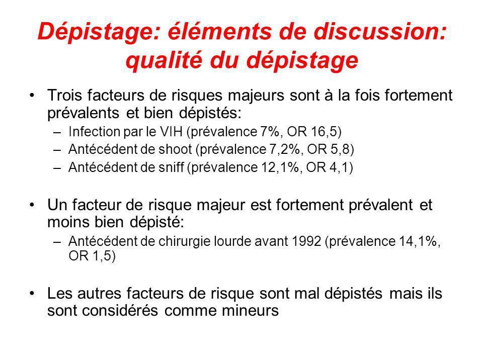 Dépistage: éléments de discussion: qualité du dépistage Trois facteurs de risques majeurs sont à la fois fortement prévalents et bien dépistés: –Infec