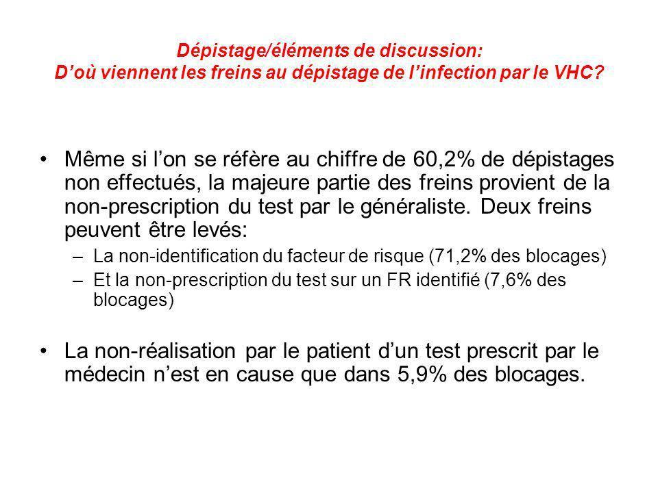 Dépistage/éléments de discussion: Doù viennent les freins au dépistage de linfection par le VHC? Même si lon se réfère au chiffre de 60,2% de dépistag
