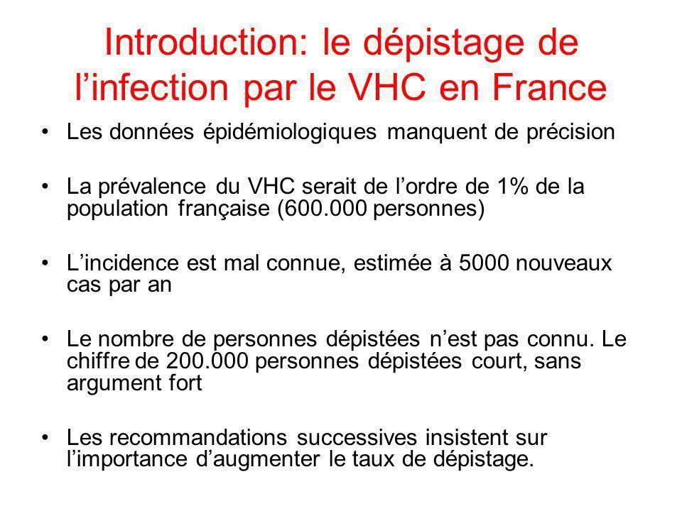 Introduction: le dépistage de linfection par le VHC en France Les données épidémiologiques manquent de précision La prévalence du VHC serait de lordre