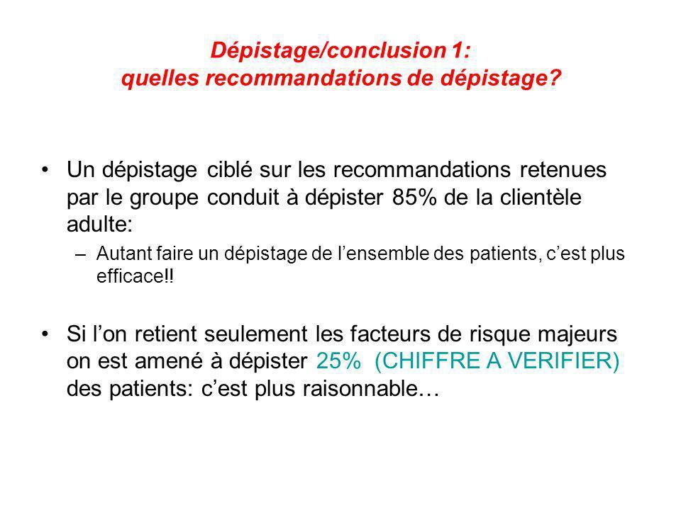 Dépistage/conclusion 1: quelles recommandations de dépistage? Un dépistage ciblé sur les recommandations retenues par le groupe conduit à dépister 85%