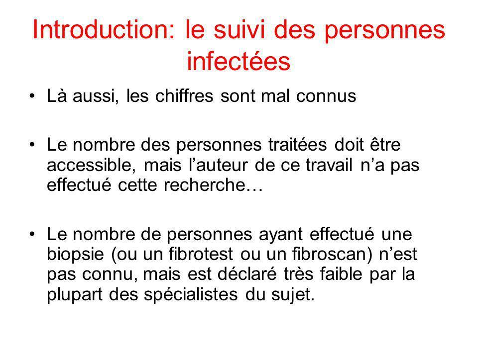 Introduction: le suivi des personnes infectées Là aussi, les chiffres sont mal connus Le nombre des personnes traitées doit être accessible, mais laut