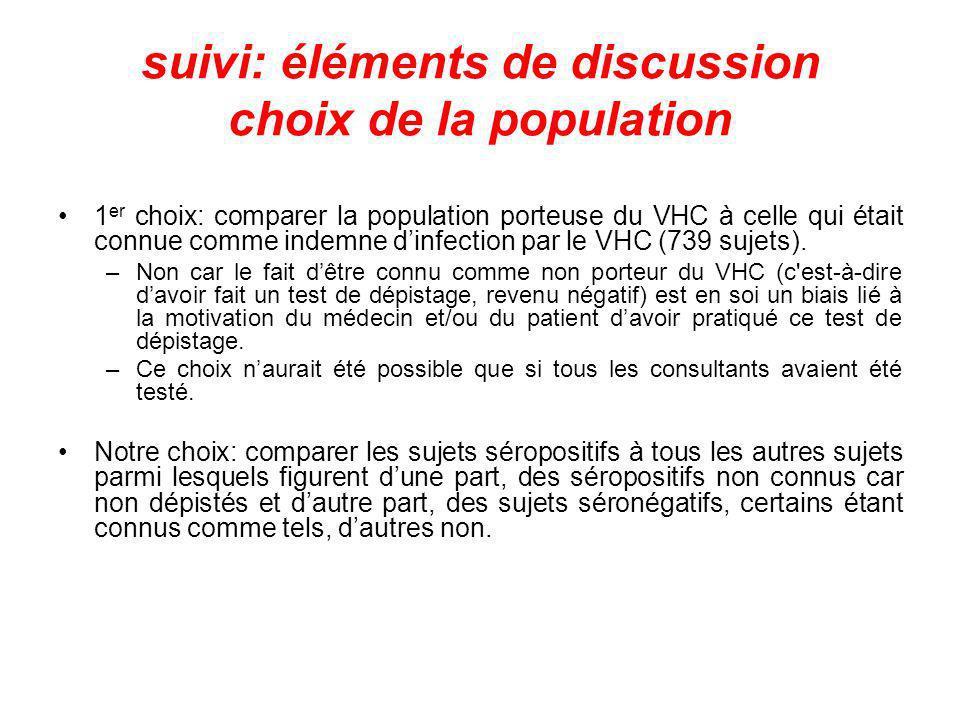 suivi: éléments de discussion choix de la population 1 er choix: comparer la population porteuse du VHC à celle qui était connue comme indemne dinfect