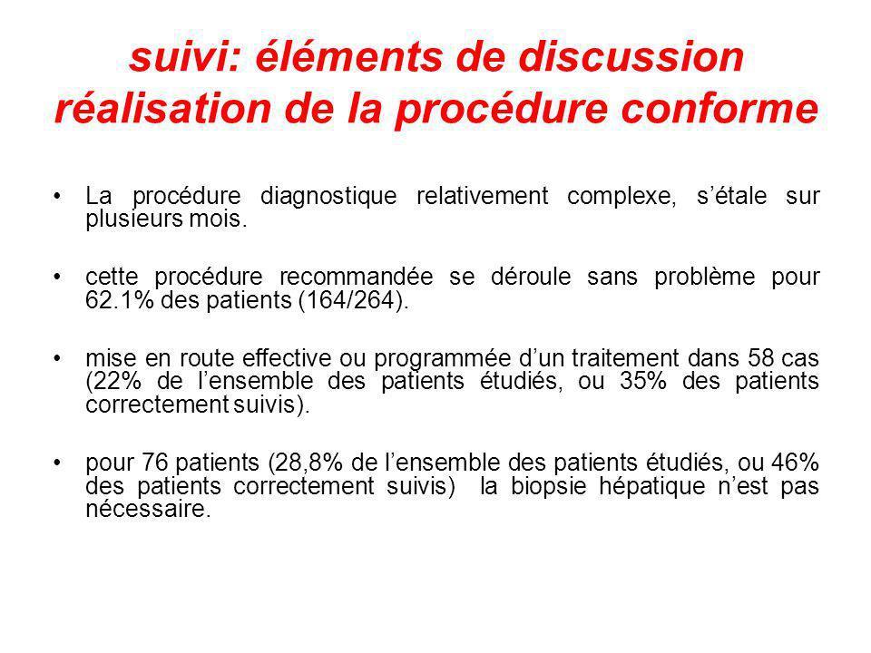 suivi: éléments de discussion réalisation de la procédure conforme La procédure diagnostique relativement complexe, sétale sur plusieurs mois. cette p