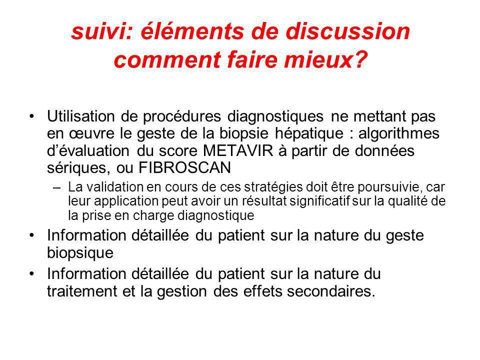 suivi: éléments de discussion comment faire mieux? Utilisation de procédures diagnostiques ne mettant pas en œuvre le geste de la biopsie hépatique :