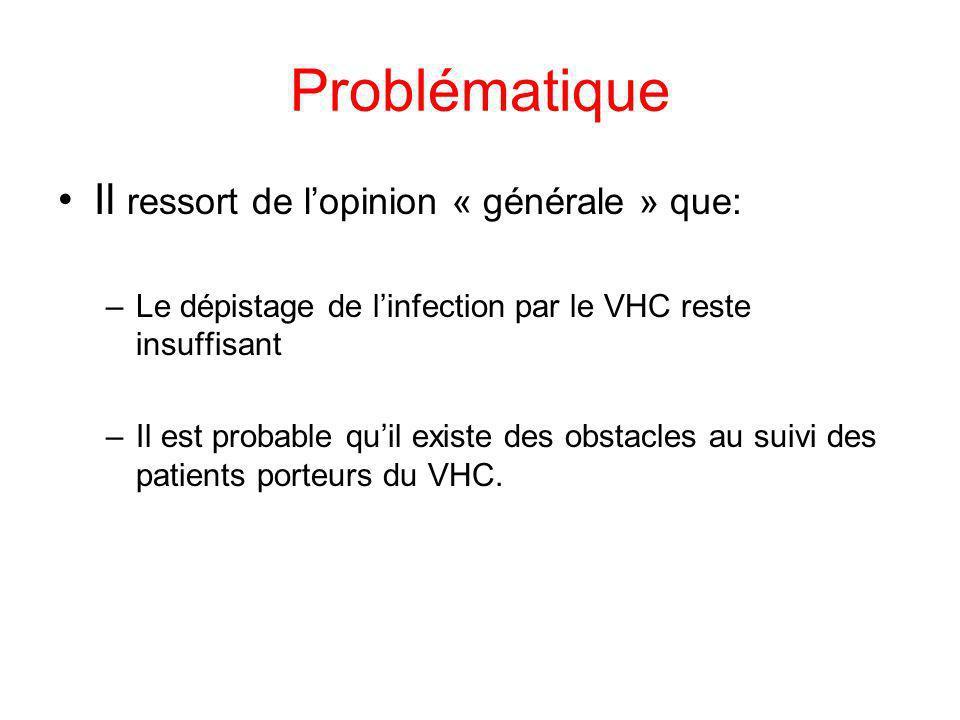 Problématique Il ressort de lopinion « générale » que: –Le dépistage de linfection par le VHC reste insuffisant –Il est probable quil existe des obsta