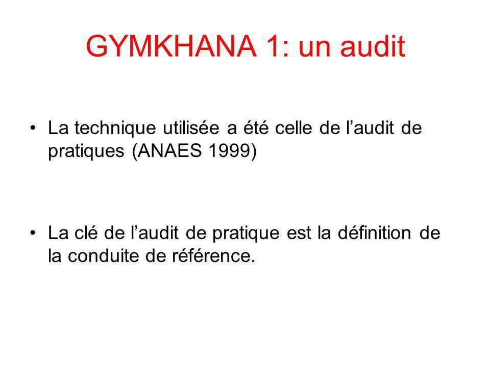 GYMKHANA 1: un audit La technique utilisée a été celle de laudit de pratiques (ANAES 1999) La clé de laudit de pratique est la définition de la condui