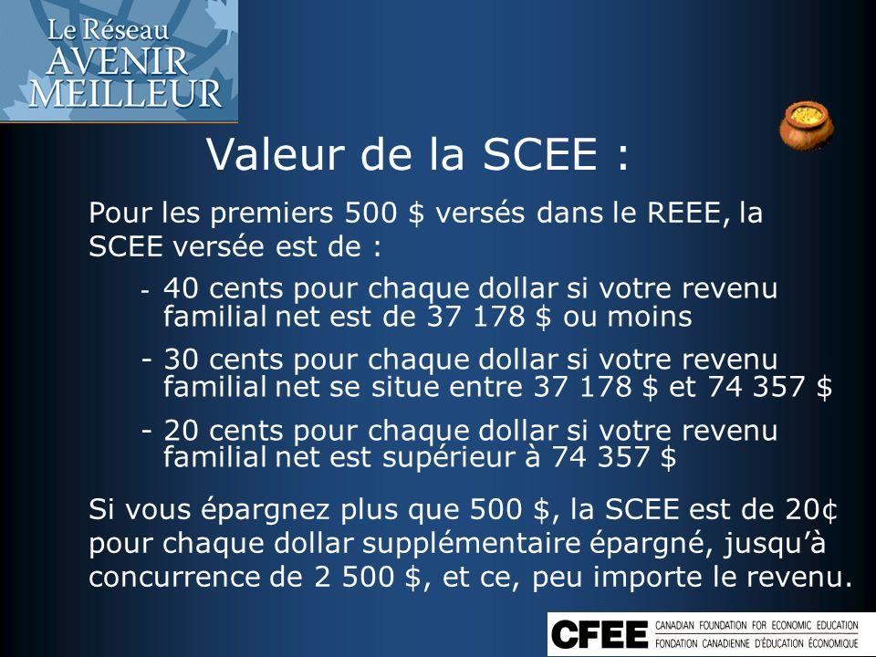 Valeur de la SCEE : Pour les premiers 500 $ versés dans le REEE, la SCEE versée est de : - 40 cents pour chaque dollar si votre revenu familial net es