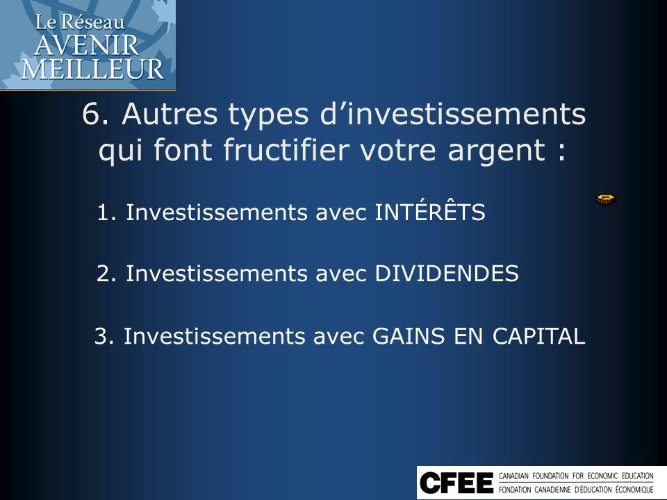 6. Autres types dinvestissements qui font fructifier votre argent : 1. Investissements avec INTÉRÊTS 2. Investissements avec DIVIDENDES 3. Investissem