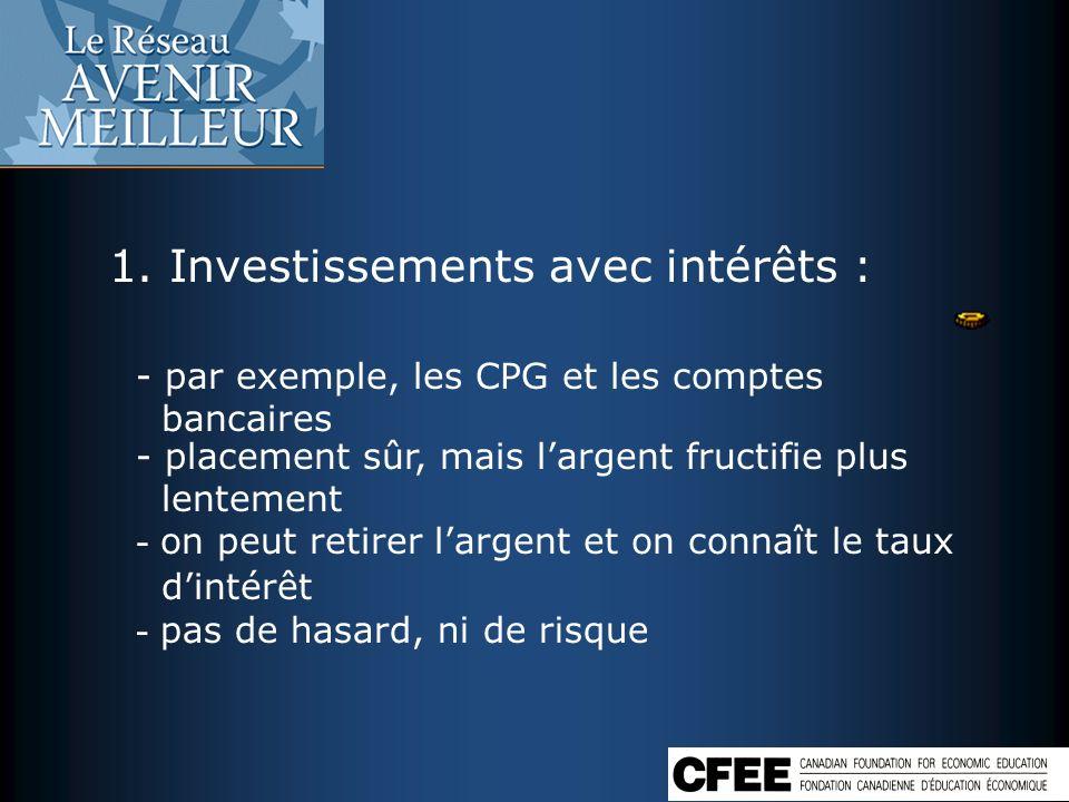 1. Investissements avec intérêts : - par exemple, les CPG et les comptes bancaires - placement sûr, mais largent fructifie plus lentement - on peut re