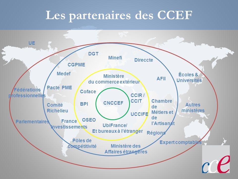 Le Parrainage des Conseillers du Commerce Extérieur de la France