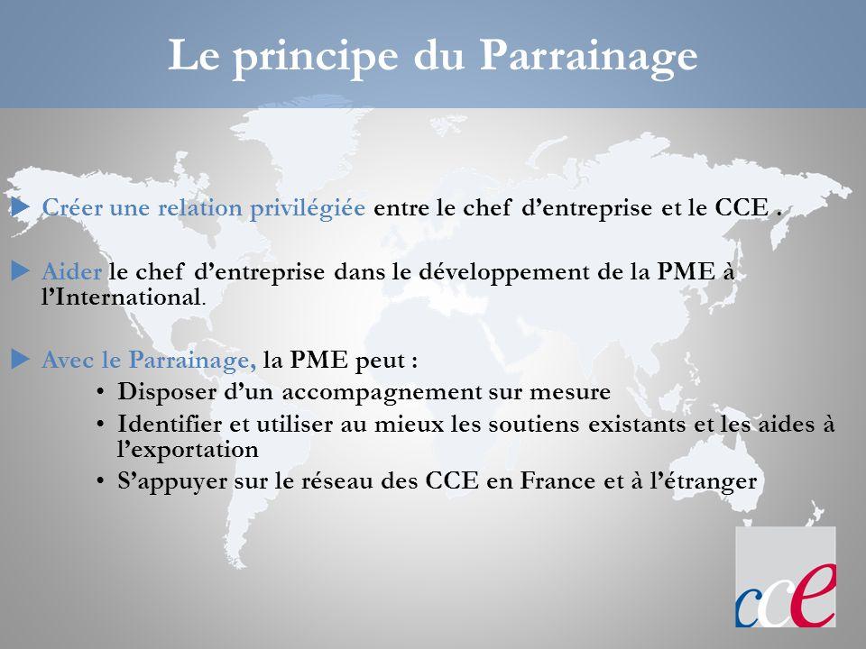 Caractéristiques originales du Parrainage Linterlocuteur (le Parrain CCE) du Chef dentreprise est un de ses pairs.