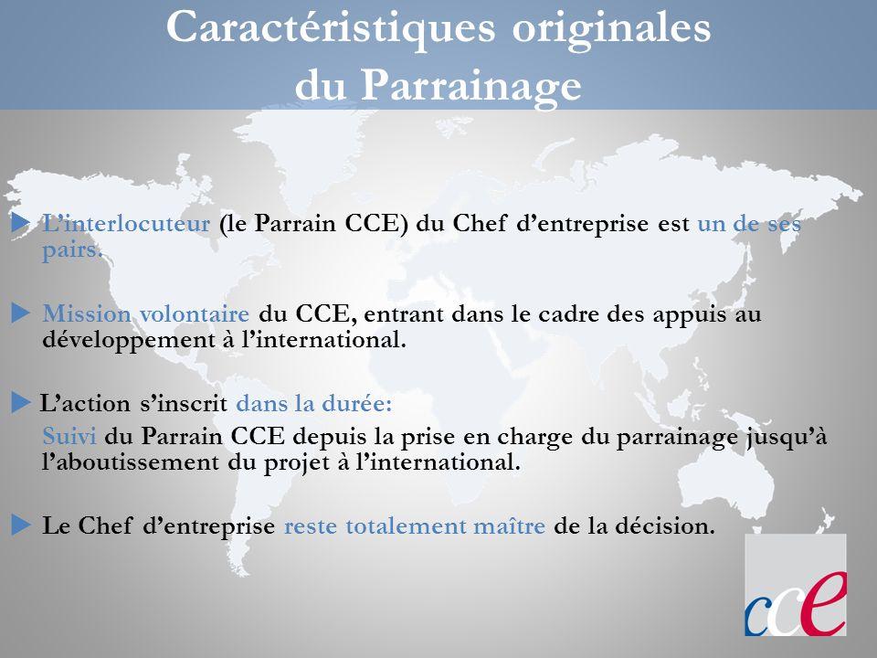 Approche des entreprises Action concertée avec les acteurs du dispositif daide au développement à linternational: -UBIFRANCE et ses bureaux à létranger -CCI/CCIR -UCCIFE -CCI International -DIRECCTE -COFACE -OSEO -BPI -Régions -CGPME -MEDEF -Fédérations professionnelles -Pacte PME -France Investissement -Chambres de Métiers et de lArtisanat -…