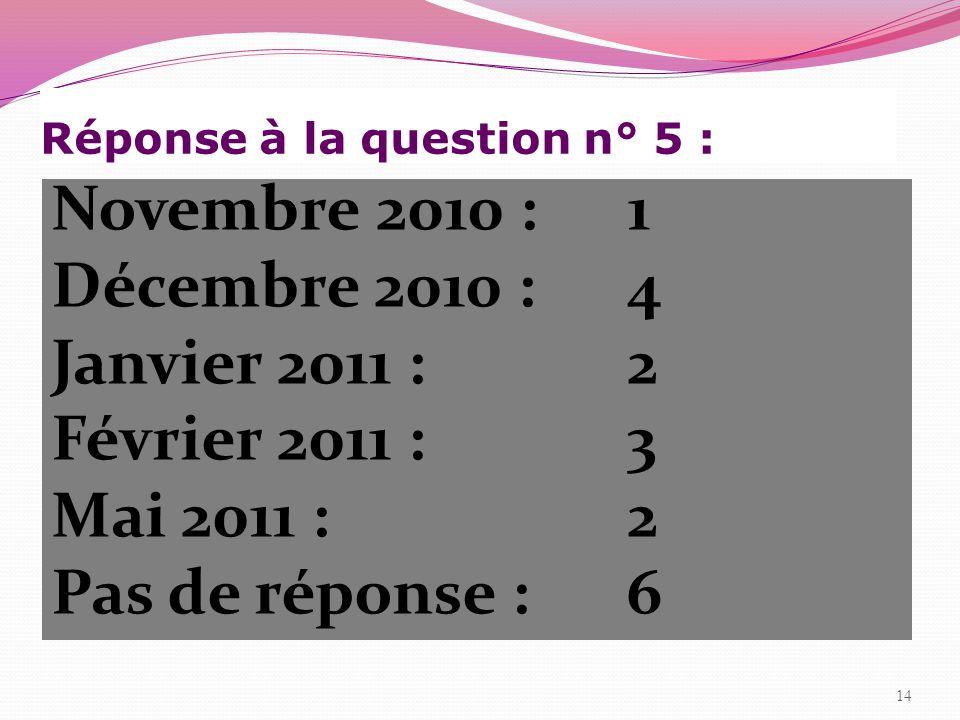 Réponse à la question n° 5 : Novembre 2010 :1 Décembre 2010 :4 Janvier 2011 :2 Février 2011 :3 Mai 2011 :2 Pas de réponse :6 14