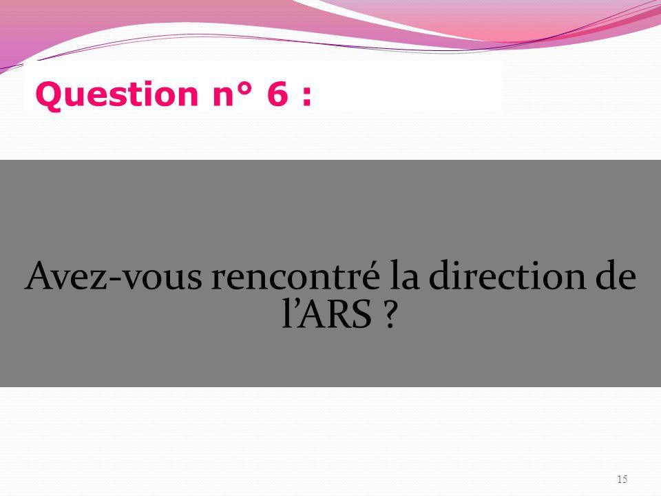 Question n° 6 : Avez-vous rencontré la direction de lARS ? 15