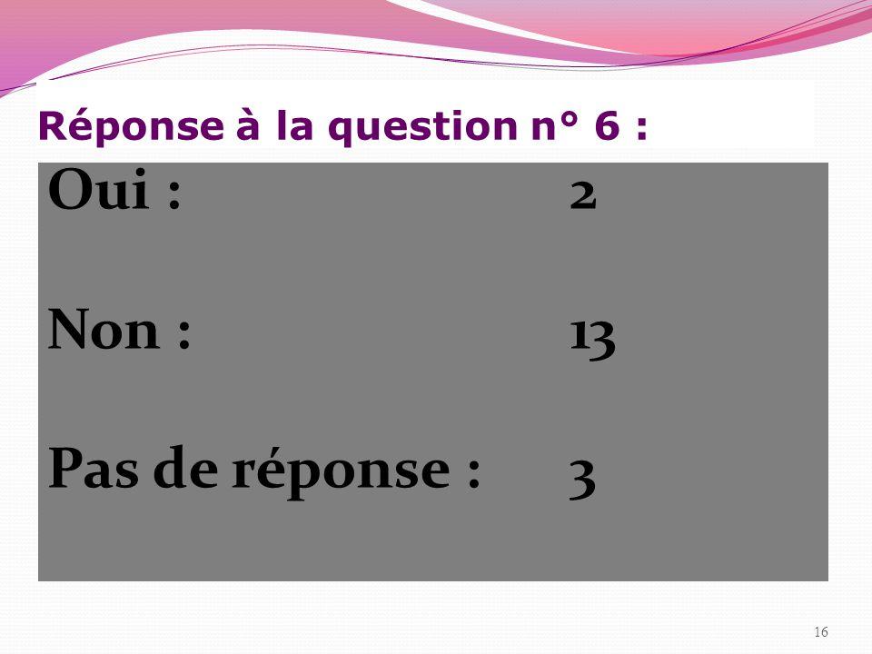 Réponse à la question n° 6 : Oui :2 Non :13 Pas de réponse :3 16