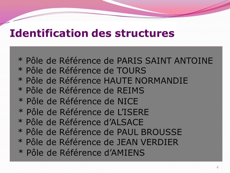Identification des structures * Pôle de Référence de PARIS SAINT ANTOINE * Pôle de Référence de TOURS * Pôle de Référence HAUTE NORMANDIE * Pôle de Ré