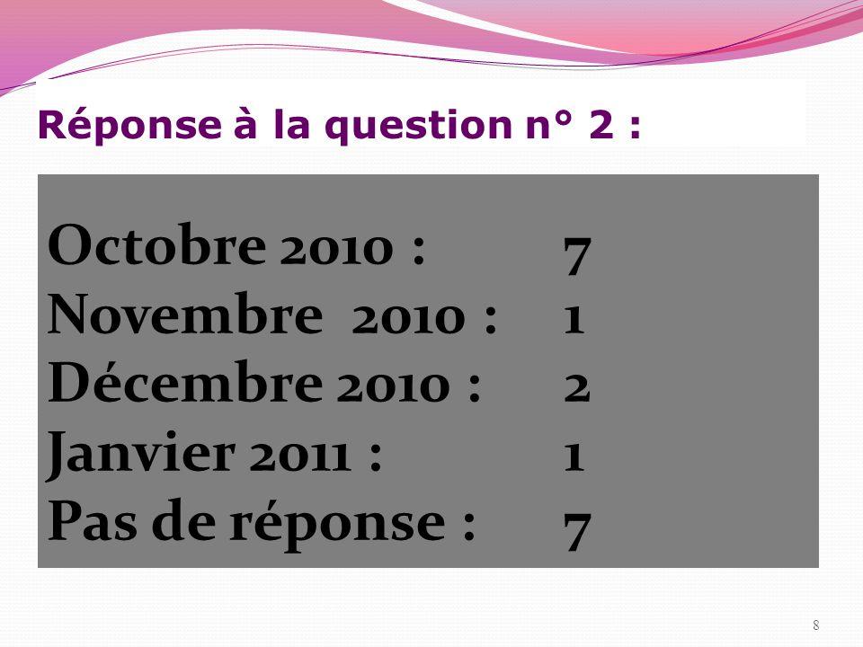 Question n° 3 : Avez-vous obtenu une réponse à ce jour ? 9