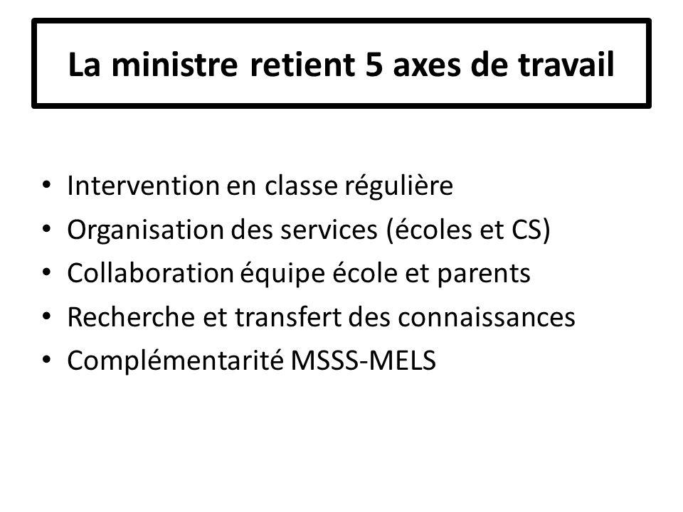 La ministre retient 5 axes de travail Intervention en classe régulière Organisation des services (écoles et CS) Collaboration équipe école et parents Recherche et transfert des connaissances Complémentarité MSSS-MELS