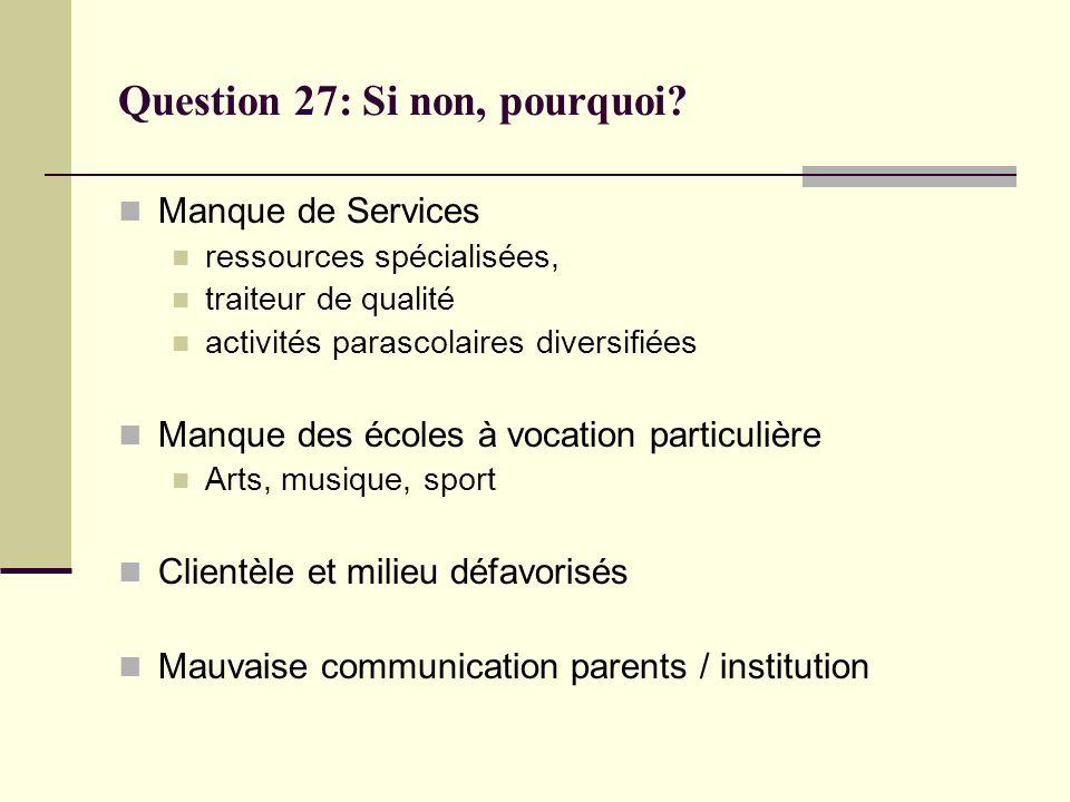 Question 27: Si non, pourquoi? Manque de Services ressources spécialisées, traiteur de qualité activités parascolaires diversifiées Manque des écoles