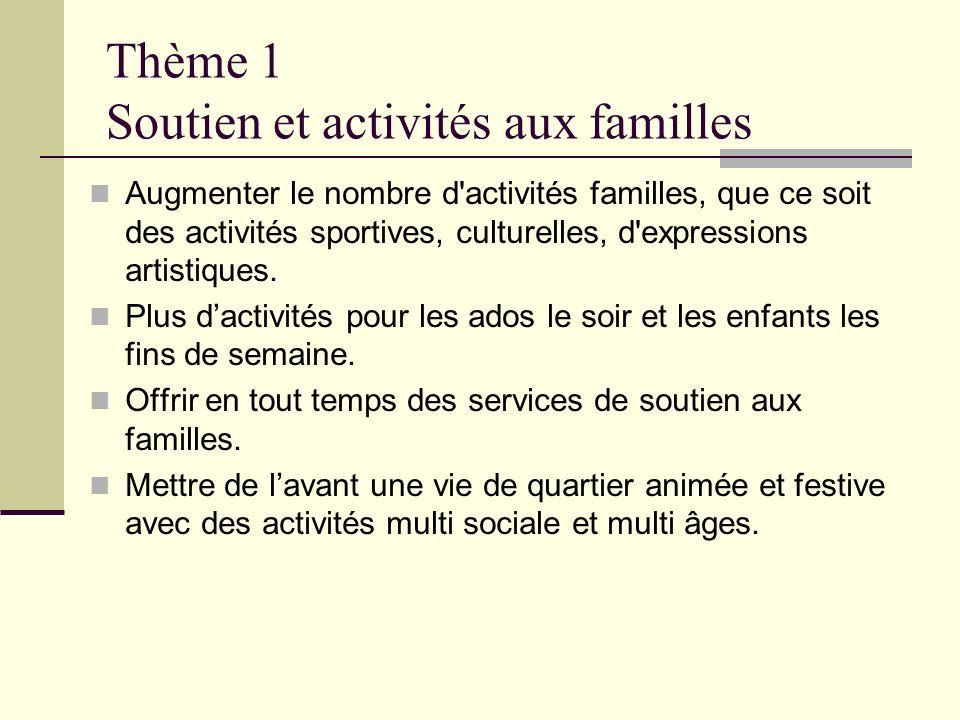 Thème 1 Soutien et activités aux familles Augmenter le nombre d'activités familles, que ce soit des activités sportives, culturelles, d'expressions ar