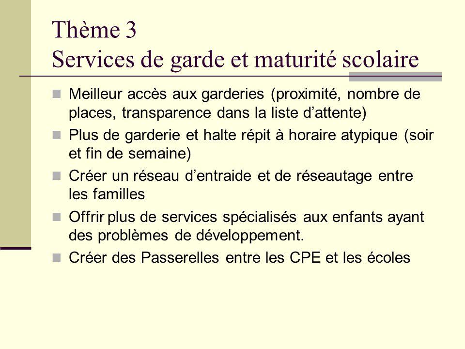 Thème 3 Services de garde et maturité scolaire Meilleur accès aux garderies (proximité, nombre de places, transparence dans la liste dattente) Plus de
