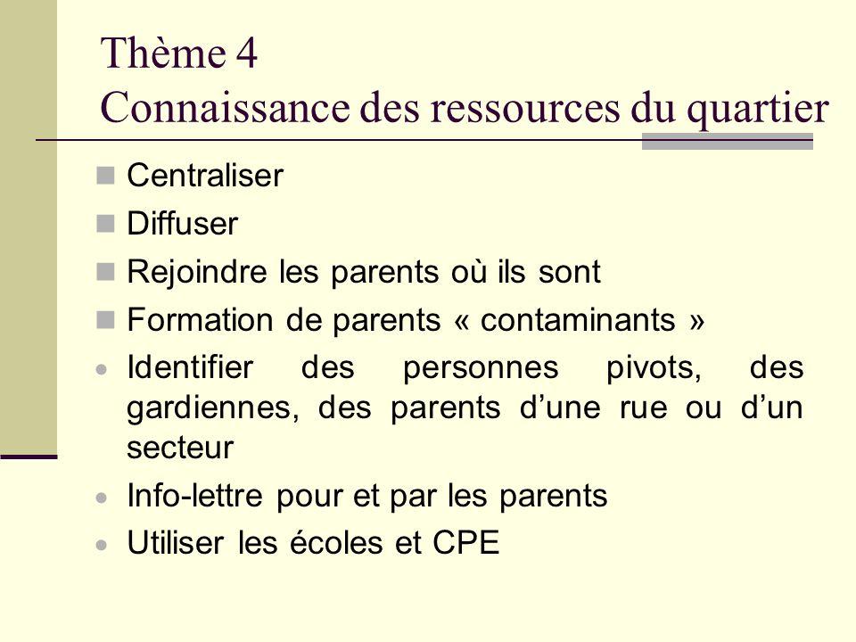 Thème 4 Connaissance des ressources du quartier Centraliser Diffuser Rejoindre les parents où ils sont Formation de parents « contaminants » Identifie