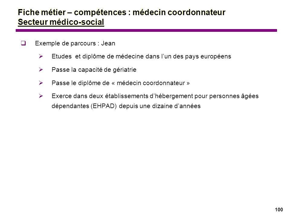 100 Exemple de parcours : Jean Etudes et diplôme de médecine dans lun des pays européens Passe la capacité de gériatrie Passe le diplôme de « médecin