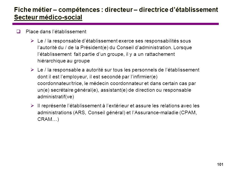 101 Place dans létablissement Le / la responsable détablissement exerce ses responsabilités sous lautorité du / de la Président(e) du Conseil dadminis