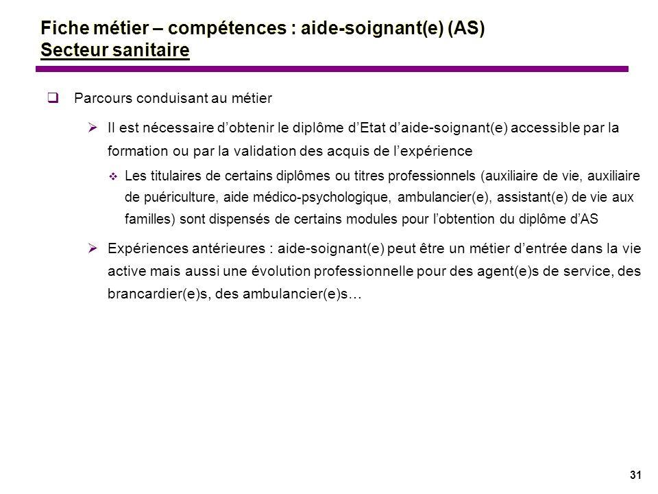 31 Parcours conduisant au métier Il est nécessaire dobtenir le diplôme dEtat daide-soignant(e) accessible par la formation ou par la validation des ac