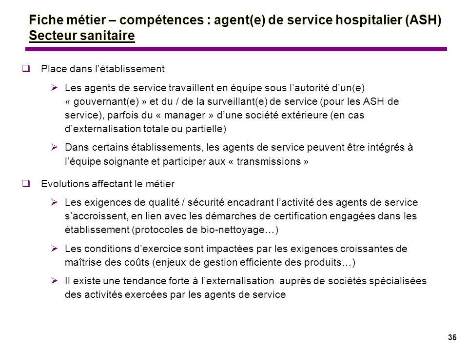 35 Fiche métier – compétences : agent(e) de service hospitalier (ASH) Secteur sanitaire Place dans létablissement Les agents de service travaillent en