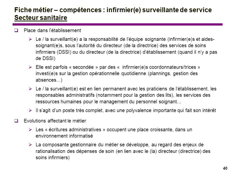 40 Fiche métier – compétences : infirmier(e) surveillante de service Secteur sanitaire Place dans létablissement Le / la surveillant(e) a la responsab