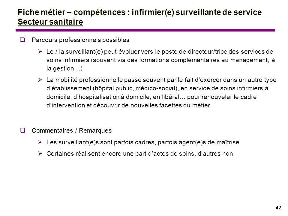 42 Parcours professionnels possibles Le / la surveillant(e) peut évoluer vers le poste de directeur/trice des services de soins infirmiers (souvent vi