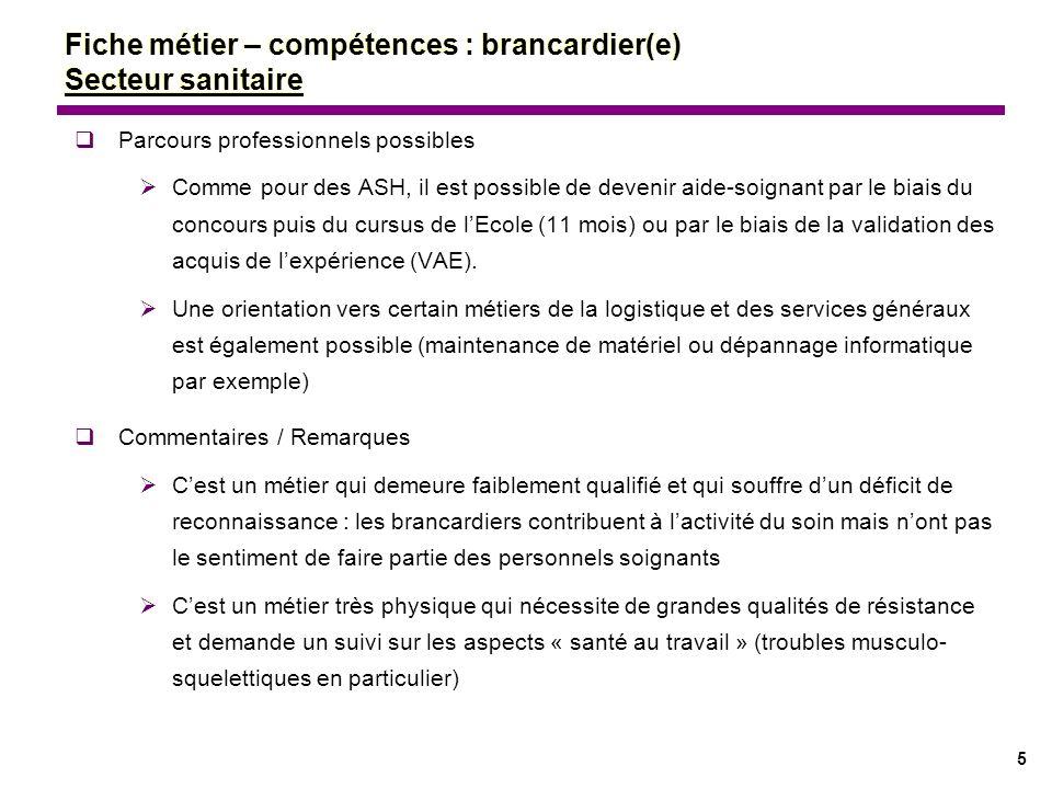 5 Parcours professionnels possibles Comme pour des ASH, il est possible de devenir aide-soignant par le biais du concours puis du cursus de lEcole (11