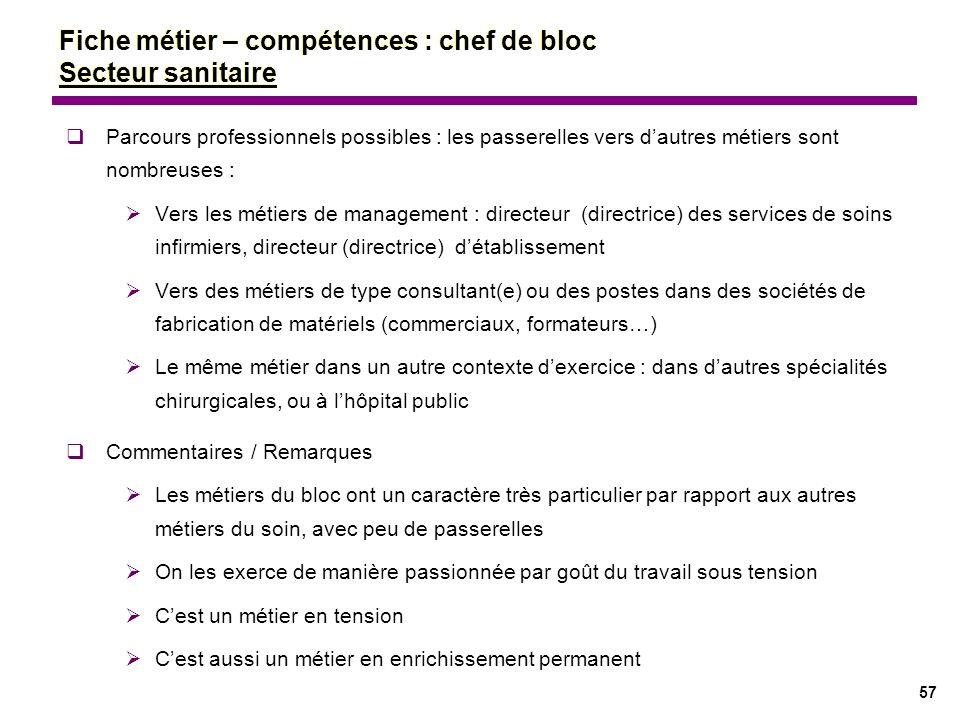 57 Parcours professionnels possibles : les passerelles vers dautres métiers sont nombreuses : Vers les métiers de management : directeur (directrice)