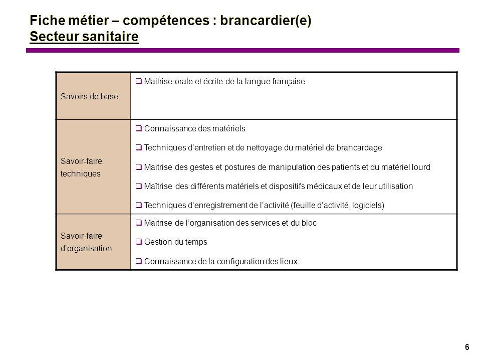 97 Savoirs de base Ceux du médecin généraliste + capacité en gériatrie Cf.
