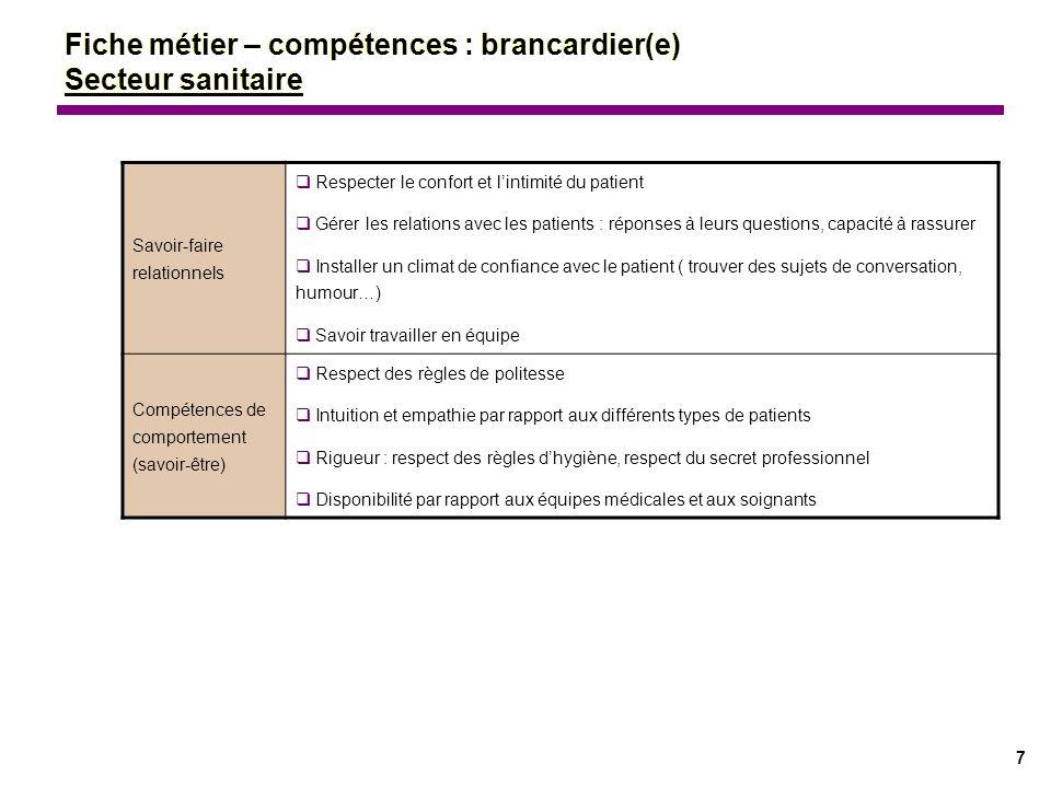 8 Exemple de parcours : Jacques Serveur dans un restaurant Ambulancier pendant plusieurs années Brancardier au bloc opératoire Fiche métier – compétences : brancardier(e) Secteur sanitaire
